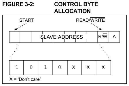 Рис.4. Адрес EEPROM памяти